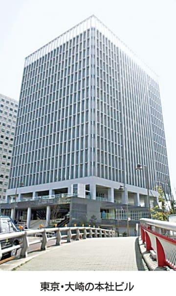 東京・大崎の本社ビル