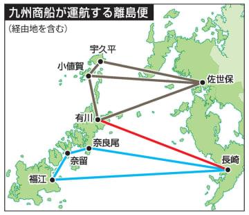 九州商船の五島列島航路