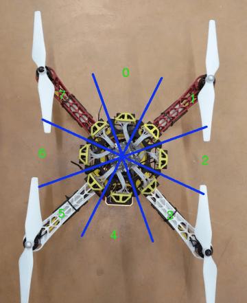 TeraRanger Towerは8個のレンジセンサーで周囲の障害物を検知する