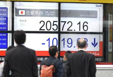 日経平均株価 ボード 急落