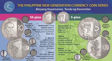 左は新たに流通が始まる10ペソ硬貨。右は昨年12月に先行導入された5ペソ硬貨(中銀資料)