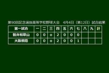 大阪桐蔭、7回に勝ち越し
