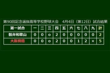 大阪桐蔭が史上3校目となる春連覇を達成