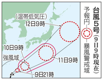台風5号の予想進路(9日9時現在)