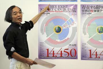 長崎大の核兵器廃絶研究センターが作った、世界9カ国が約1万4450発の核弾頭を保有していることを表すポスター=13日午後、長崎市