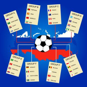 ロシアワールドカップのグループ分け。