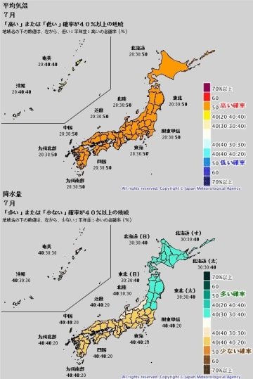 7月の平均気温と降水量の予想 出典=気象庁HP