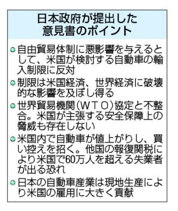 日本政府が提出した意見書のポイント