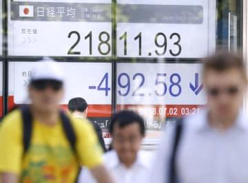 終値が前週末比492円58銭安となった日経平均株価を示すボード=2日午後、東京都中央区