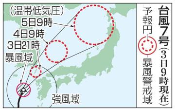 台風7号の予想進路