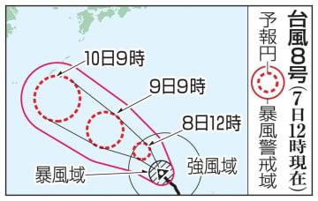 台風8号の予想進路