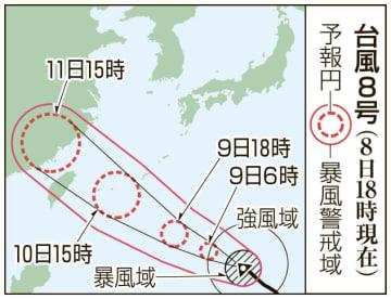 台風8号の予想進路(8日18時現在)