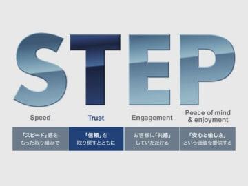 SUBARUの経営計画「STEP」は、4つの要素、「Speed」、「Trust」、「Engagement」、「Peace of mind & enjoyment」を要素とする頭文字