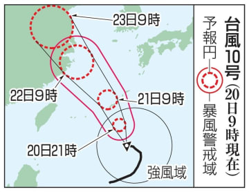 台風10号の予想進路(20日9時現在)