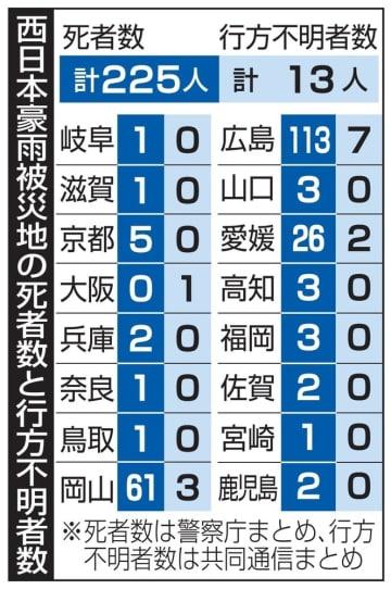 西日本豪雨被災地の死者数と行方不明者数