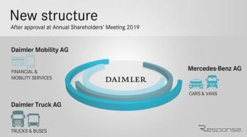 ダイムラーの新体制の概略図