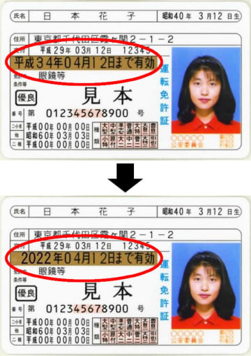有効期限(円内)などが元号で記載されている現行の運転免許証(上)と有効期限だけを西暦で表示した運転免許証のいずれも見本(警察庁提供)