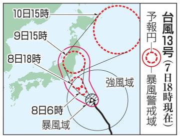 台風13号の予想進路(7日18時現在)
