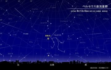 8月13日0時のペルセウス座と放射点の位置 提供:国立天文台