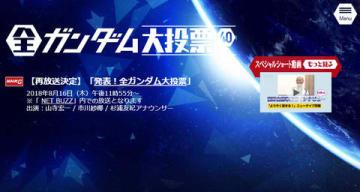 「ガンダム」シリーズの特番「発表!全ガンダム大投票」の公式サイト
