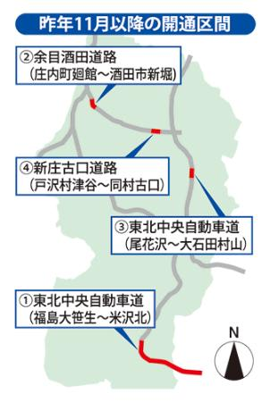 県内新4区間の高速網、利用順調 11月以降開通、データ公表