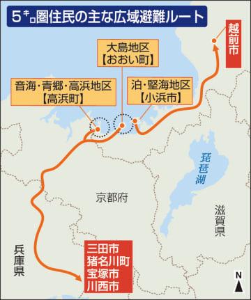 国の原子力総合防災訓練の5キロ圏住民の主な広域避難ルート