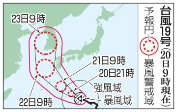 台風19号の予想進路(20日9時現在)