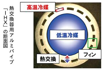 横浜ゴム、自動車熱交換器用アルミ管を開発