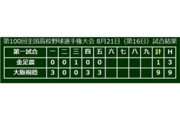 大阪桐蔭はさらに1点を追加し大量リード