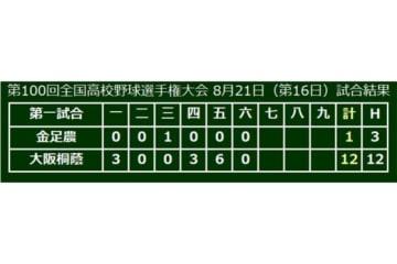 6回を終えて大阪桐蔭が大量リード中