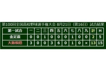 大阪桐蔭が史上初の2度目の春夏連覇を達成
