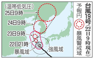 台風19号の予想進路(22日9時現在)