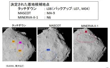 「決定された着地候補地点」(C)JAXA、東大など