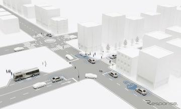 都市交通において自動運転技術の研究やテストを行うダイムラーなどが参画の「@CITY」プロジェクト