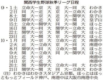 関西学生野球秋季リーグ日程