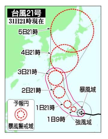 台風21号の5日先予想進路(31日21時現在)