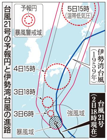台風21号の予報円と伊勢湾台風の進路