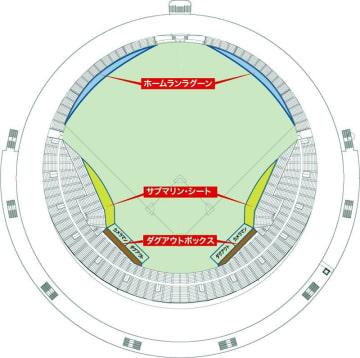 客席の新設イメージ図(千葉ロッテマリーンズ提供)