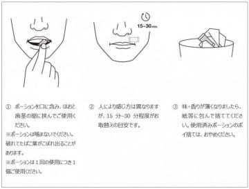 使用方法(写真:JTの発表資料より)