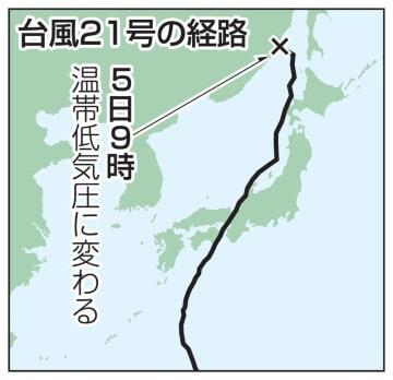 台風21号の経路(温帯低気圧)