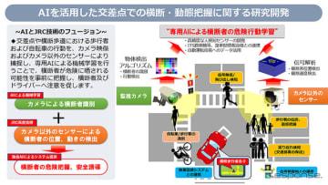 日本無線が実施するAIを活用して信号制御を高度化する研究の概要