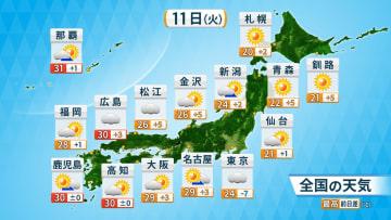 全国天気予報(数字は予想最高気温と前日差)