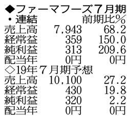 表の単位の数字は百万円。▲は減