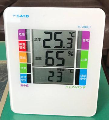 暑さ指数(WBGT)を表示する計器の一例