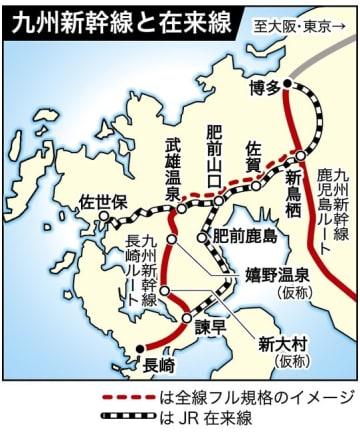 九州新幹線と在来線