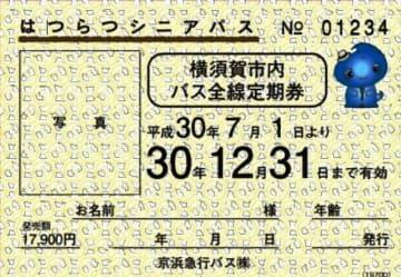 12月販売分から、対象年齢、販売価格とも引き上げられる「はつらつシニアパス」(横須賀市提供)