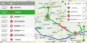 ドライバーごとに「うっかり運転」の可能性のある地点やその状況を地図上に表示する