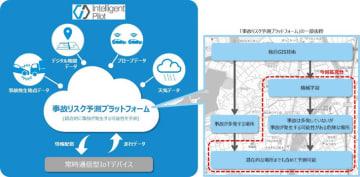 パイオニア、先進運転支援システム「Intelligent Pilot」の「事故リスク予測プラットフォーム」を強化