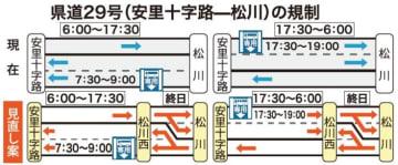 県道29号(安里十字路─松川)の規制