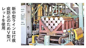 【現場を歩く】〈東洋産業・本社工場〉リングロール製品のパイオニア